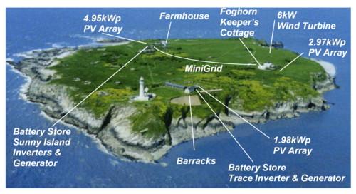 Flat Holm Project Bristol Channel Wind Amp Sun