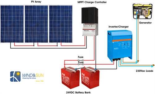 AC Morningstar TS MPPT Plus Generator Schematic