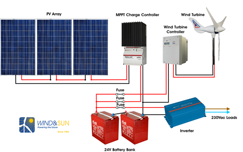 AC Morningstar TS Mpptplus Wind Schematic