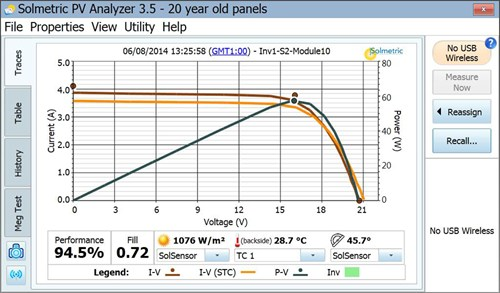 Robert Vale - PV Module IV Curve Test