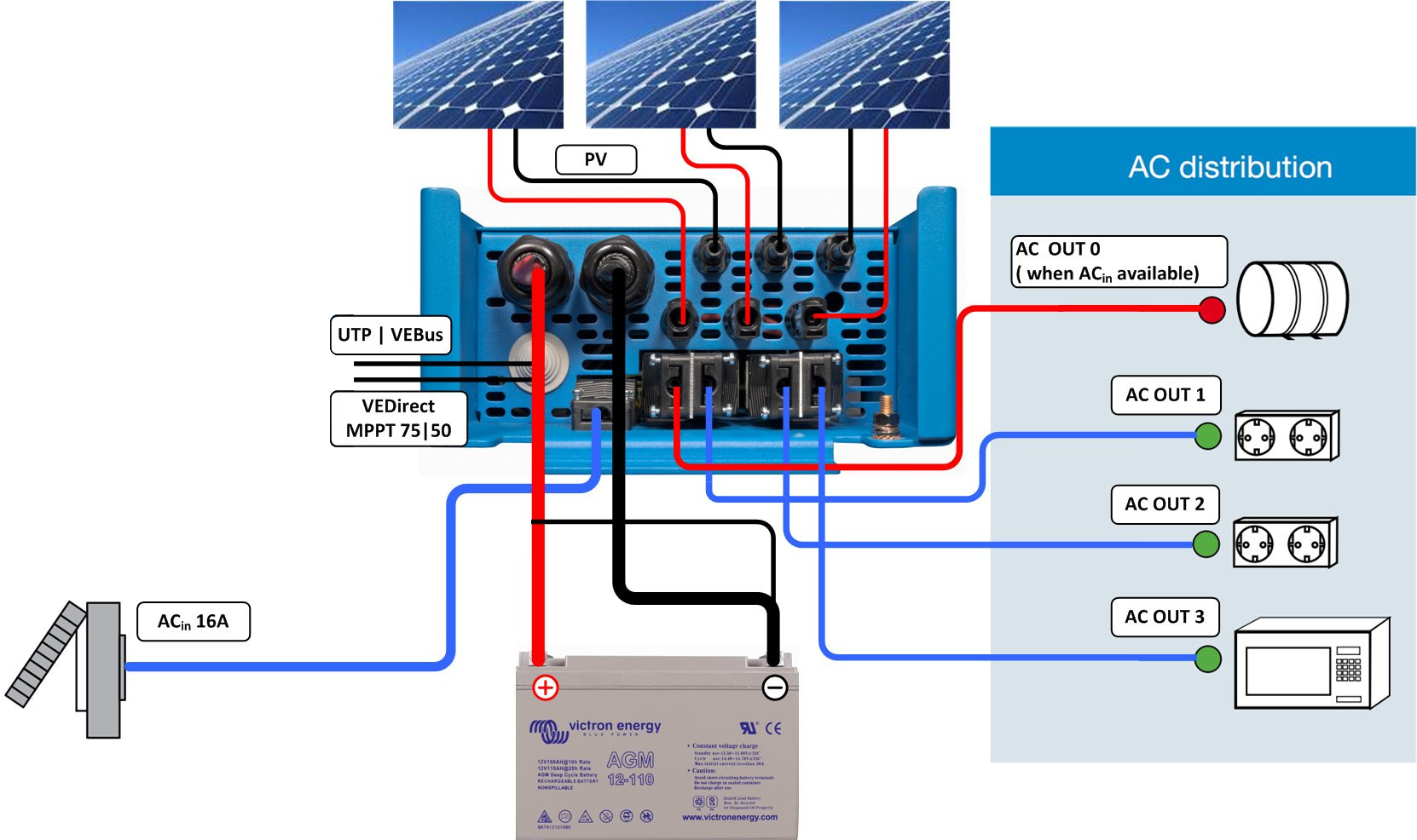 12v Car Battery Charger Wiring Diagram Diagrams For Dummies Simple 12 Volt Gel Cell Circuit Share Solar Power Kits Homes Diy Tree Energy Schematic Automatic
