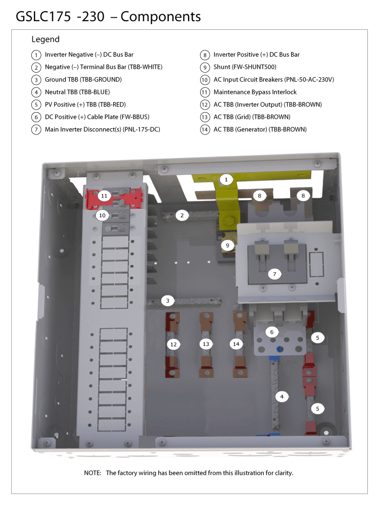OutBack_Power_Radian_GSLC175 230_Components?width=800 outback radian wind & sun wiring diagram for outback radian at readyjetset.co