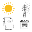 Solar Battery Grid Icon