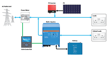 Victron Energy Hub4 Grid Parallel