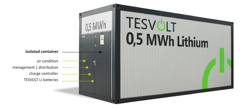 TESVOLT TLC Container