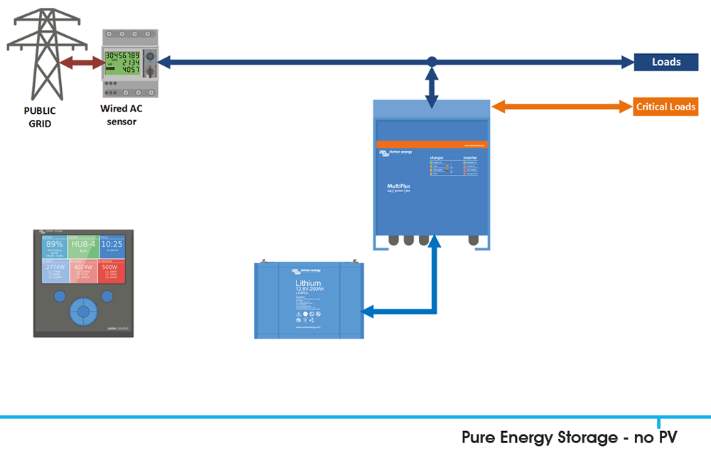 Power Generation At A Glance additionally turbinesinfo in addition Wg400w24v Ap likewise Index likewise Power Generation At A Glance. on wind generator diagram