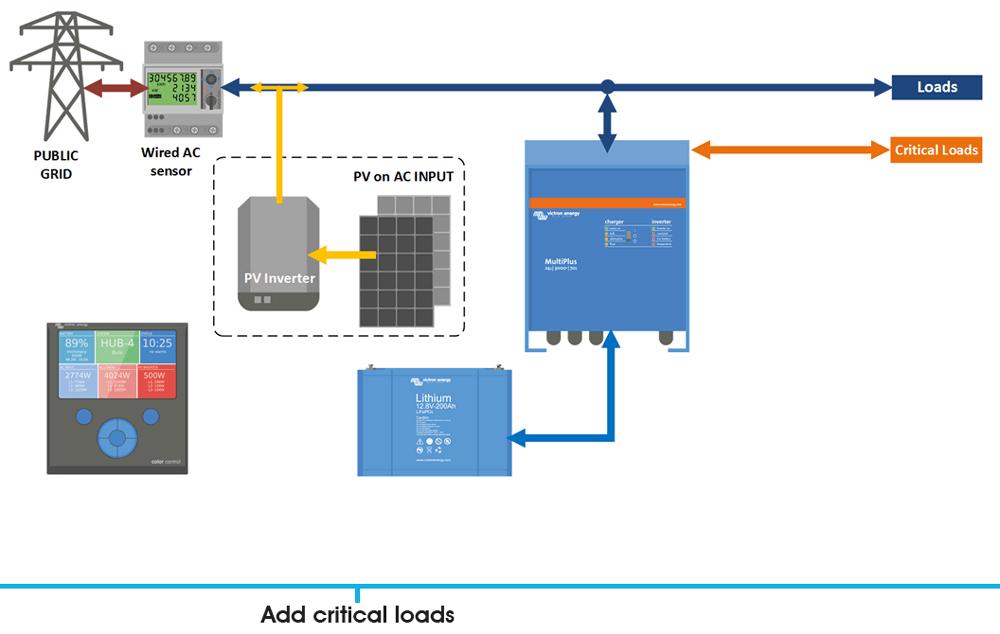 Victron Ess Energy Storage System Wind Amp Sun
