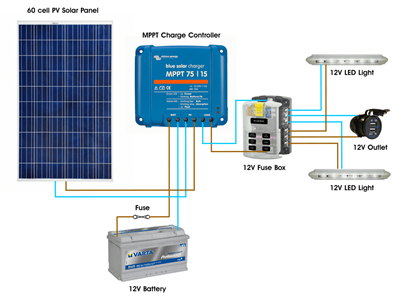 Small DC Only Solar PV System Diagram MPPT