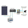 Small DC Only Solar PV System Diagram PWM